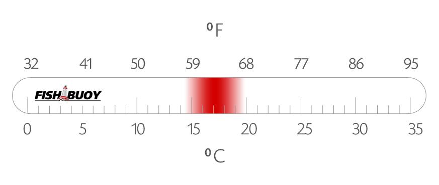 Albacore-Tuna-Ideal-Temperatures