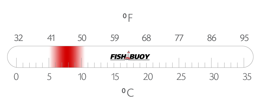 Arctic Grayling Ideal Water Temperature