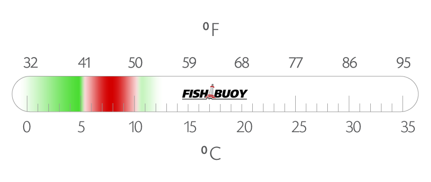 ATLANTIC COD SPAWNING TEMPERATURES